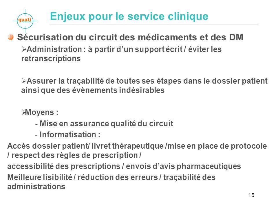 15 Enjeux pour le service clinique Sécurisation du circuit des médicaments et des DM Administration : à partir dun support écrit / éviter les retransc