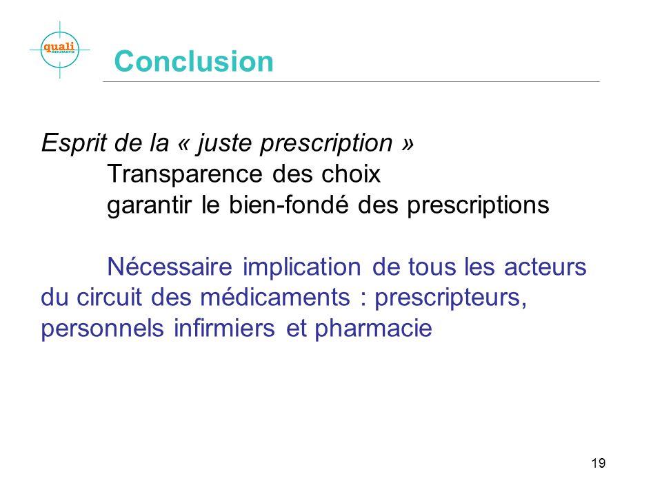 19 Conclusion Esprit de la « juste prescription » Transparence des choix garantir le bien-fondé des prescriptions Nécessaire implication de tous les a