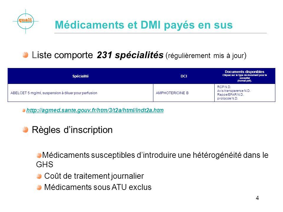4 Liste comporte 231 spécialités ( régulièrement mis à jour ) http://agmed.sante.gouv.fr/htm/3/t2a/html/indt2a.htm Règles dinscription Médicaments sus