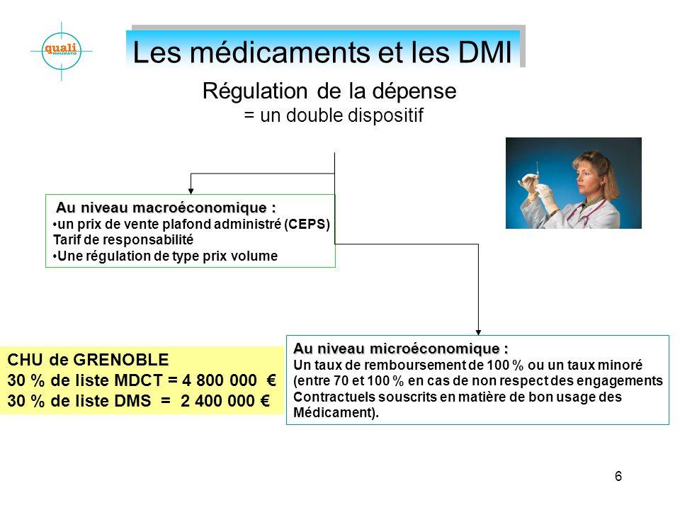 6 Les médicaments et les DMI Régulation de la dépense = un double dispositif Au niveau macroéconomique : Au niveau macroéconomique : un prix de vente