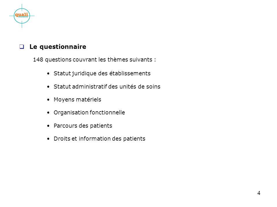 4 Le questionnaire 148 questions couvrant les thèmes suivants : Statut juridique des établissements Statut administratif des unités de soins Moyens matériels Organisation fonctionnelle Parcours des patients Droits et information des patients