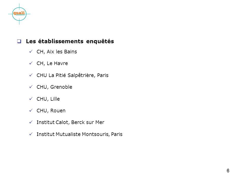 6 Les établissements enquêtés CH, Aix les Bains CH, Le Havre CHU La Pitié Salpêtrière, Paris CHU, Grenoble CHU, Lille CHU, Rouen Institut Calot, Berck sur Mer Institut Mutualiste Montsouris, Paris