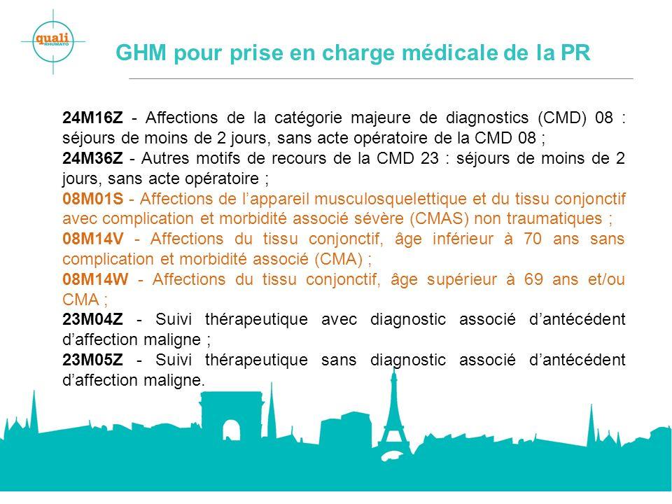 GHM pour prise en charge médicale de la PR 24M16Z - Affections de la catégorie majeure de diagnostics (CMD) 08 : séjours de moins de 2 jours, sans acte opératoire de la CMD 08 ; 24M36Z - Autres motifs de recours de la CMD 23 : séjours de moins de 2 jours, sans acte opératoire ; 08M01S - Affections de lappareil musculosquelettique et du tissu conjonctif avec complication et morbidité associé sévère (CMAS) non traumatiques ; 08M14V - Affections du tissu conjonctif, âge inférieur à 70 ans sans complication et morbidité associé (CMA) ; 08M14W - Affections du tissu conjonctif, âge supérieur à 69 ans et/ou CMA ; 23M04Z - Suivi thérapeutique avec diagnostic associé dantécédent daffection maligne ; 23M05Z - Suivi thérapeutique sans diagnostic associé dantécédent daffection maligne.