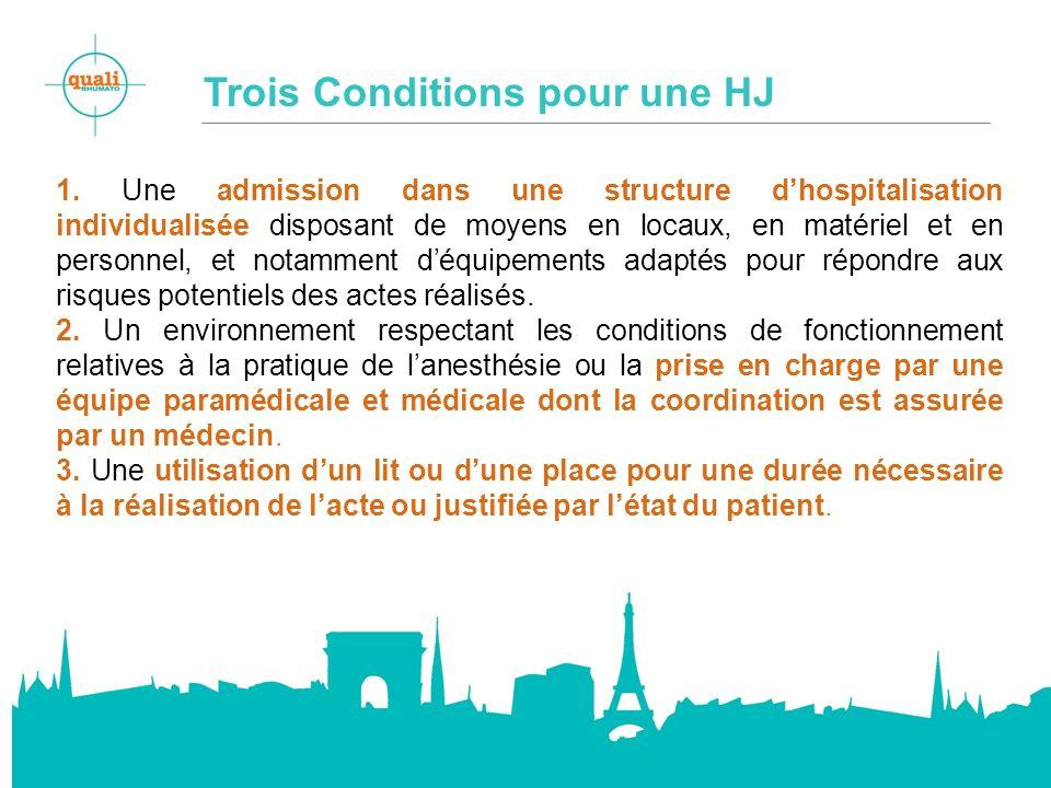 Trois Conditions pour une HJ 1. Une admission dans une structure dhospitalisation individualisée disposant de moyens en locaux, en matériel et en pers