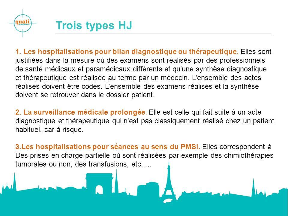 Trois types HJ 1. Les hospitalisations pour bilan diagnostique ou thérapeutique. Elles sont justifiées dans la mesure où des examens sont réalisés par