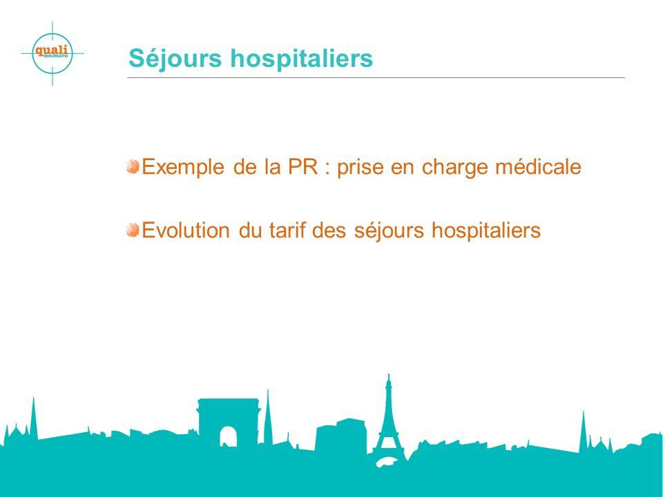 Exemple de la PR : prise en charge médicale Evolution du tarif des séjours hospitaliers Séjours hospitaliers