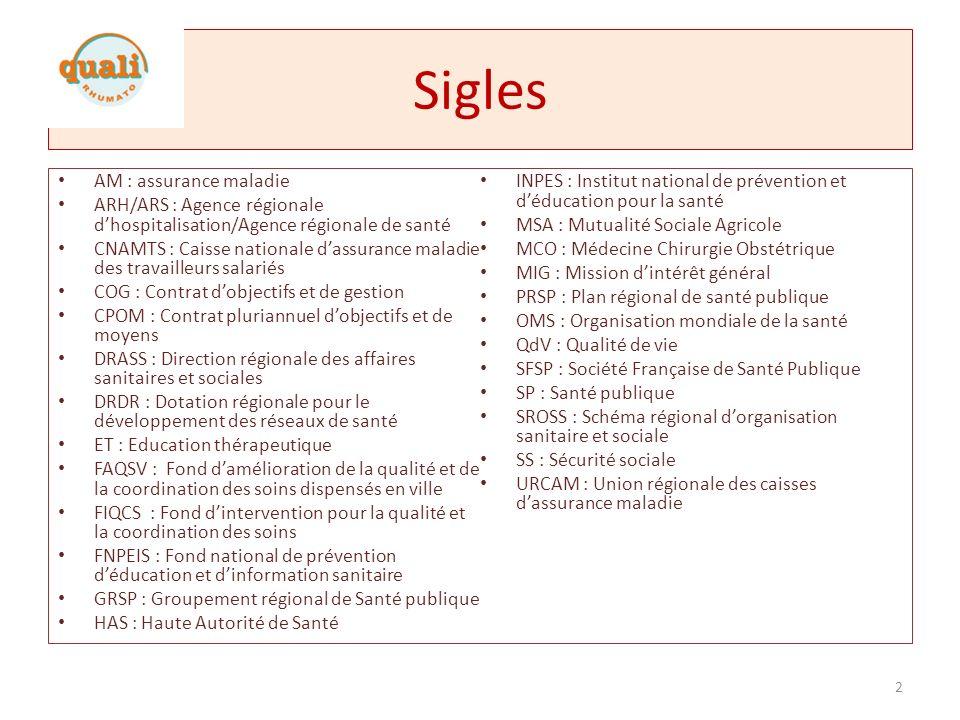 Etat des lieux en France Pas de programme dET dans toutes les pathologies chroniques.