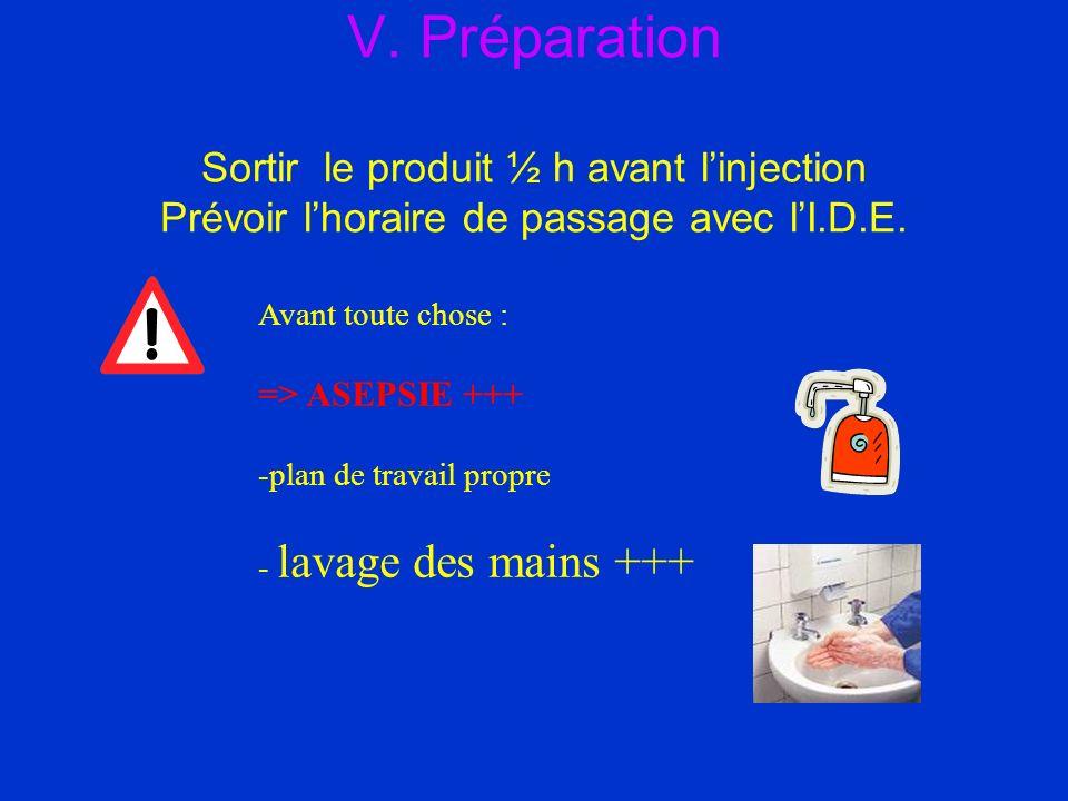 V. Préparation Sortir le produit ½ h avant linjection Prévoir lhoraire de passage avec lI.D.E. Avant toute chose : => ASEPSIE +++ -plan de travail pro