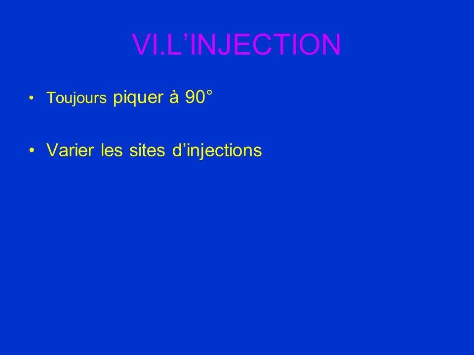 VI.LINJECTION Toujours piquer à 90° Varier les sites dinjections