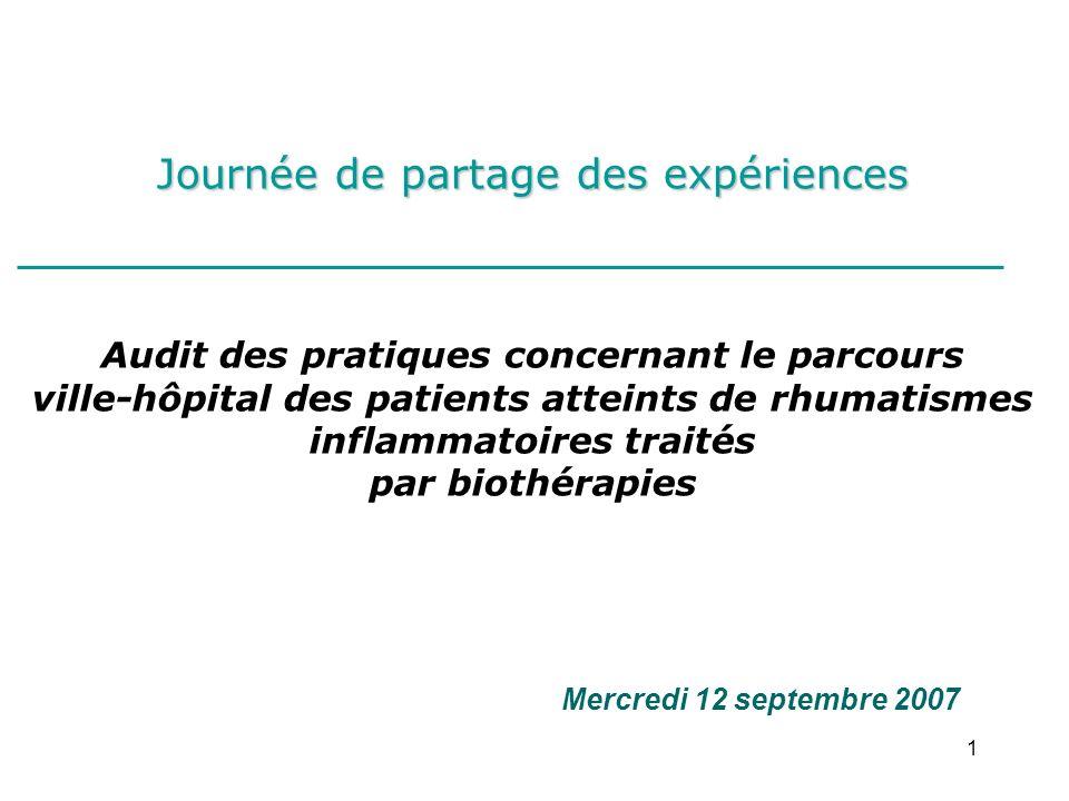 1 Journée de partage des expériences Audit des pratiques concernant le parcours ville-hôpital des patients atteints de rhumatismes inflammatoires traités par biothérapies Mercredi 12 septembre 2007