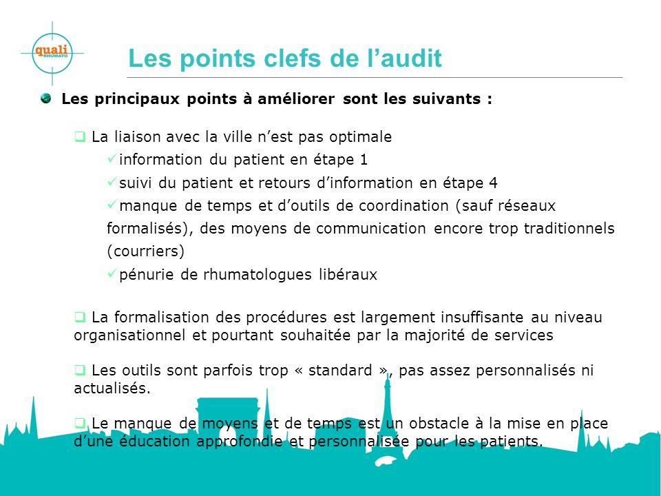 Les principaux points à améliorer sont les suivants : La liaison avec la ville nest pas optimale information du patient en étape 1 suivi du patient et