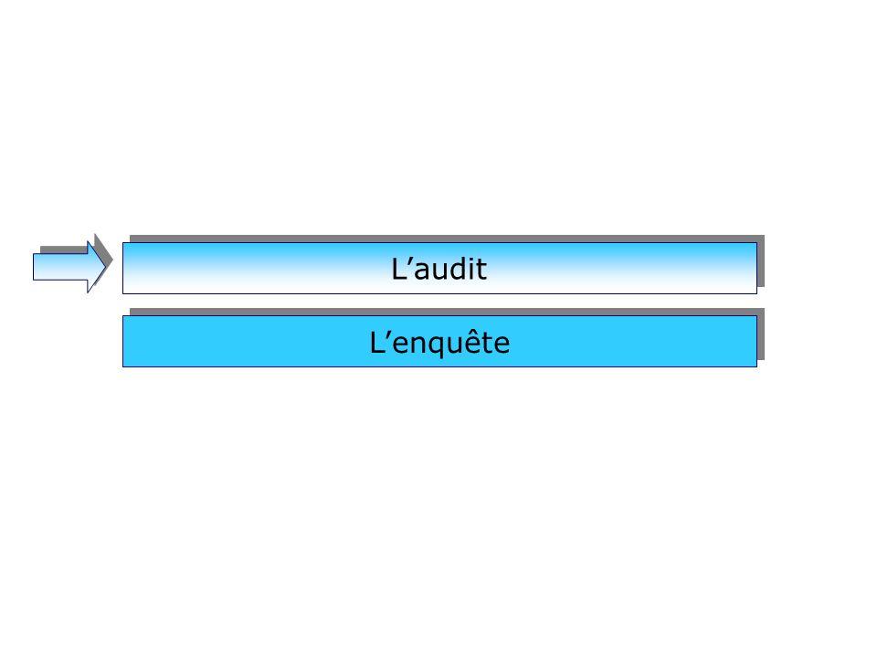 Lenquête Laudit