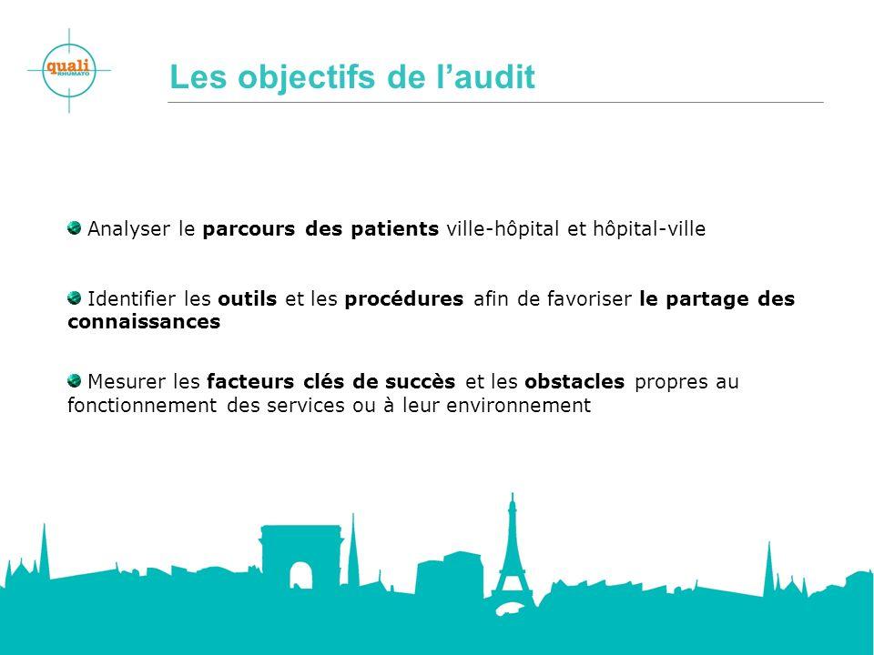 Les objectifs de laudit Analyser le parcours des patients ville-hôpital et hôpital-ville Identifier les outils et les procédures afin de favoriser le