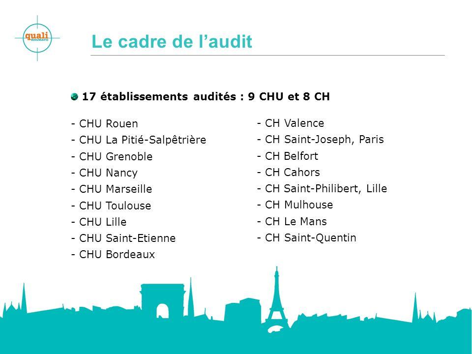 Le cadre de laudit 17 établissements audités : 9 CHU et 8 CH - CHU Rouen - CHU La Pitié-Salpêtrière - CHU Grenoble - CHU Nancy - CHU Marseille - CHU T