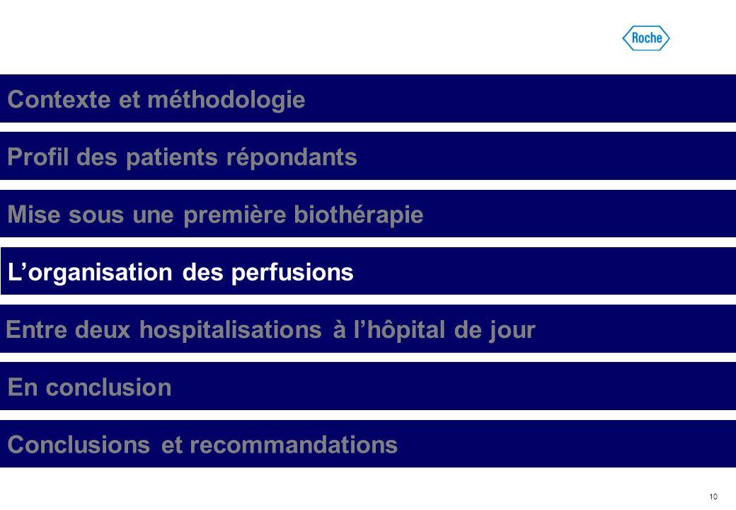 10 Contexte et méthodologie Profil des patients répondants Mise sous une première biothérapie Lorganisation des perfusions Entre deux hospitalisations