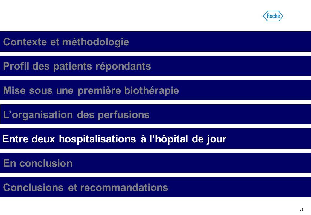 21 Contexte et méthodologie Profil des patients répondants Mise sous une première biothérapie Lorganisation des perfusions Entre deux hospitalisations