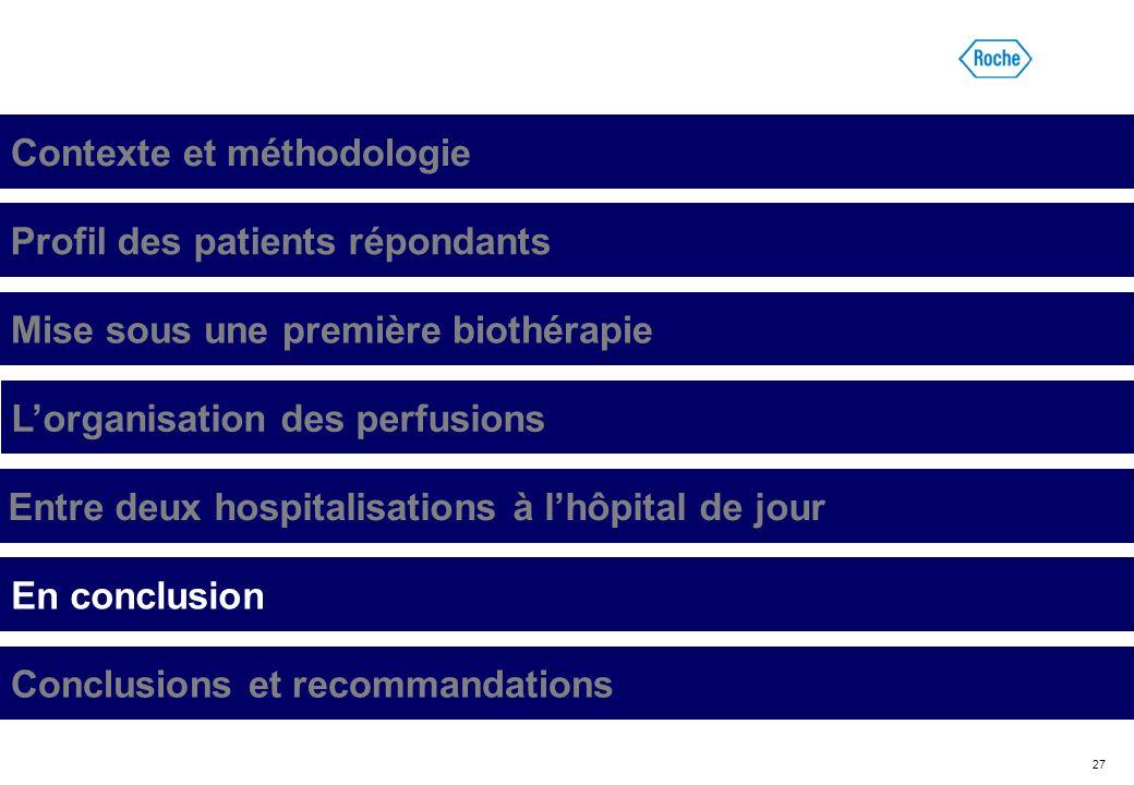 27 Contexte et méthodologie Profil des patients répondants Mise sous une première biothérapie Lorganisation des perfusions Entre deux hospitalisations