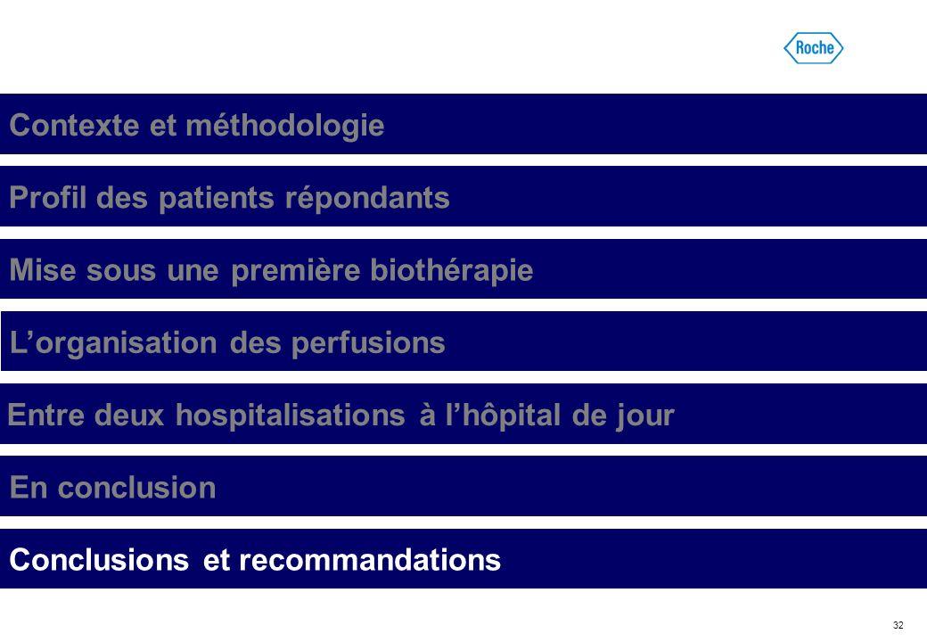 32 Contexte et méthodologie Profil des patients répondants Mise sous une première biothérapie Lorganisation des perfusions Entre deux hospitalisations