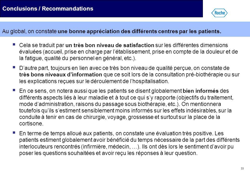 33 Au global, on constate une bonne appréciation des différents centres par les patients. Conclusions / Recommandations Cela se traduit par un très bo