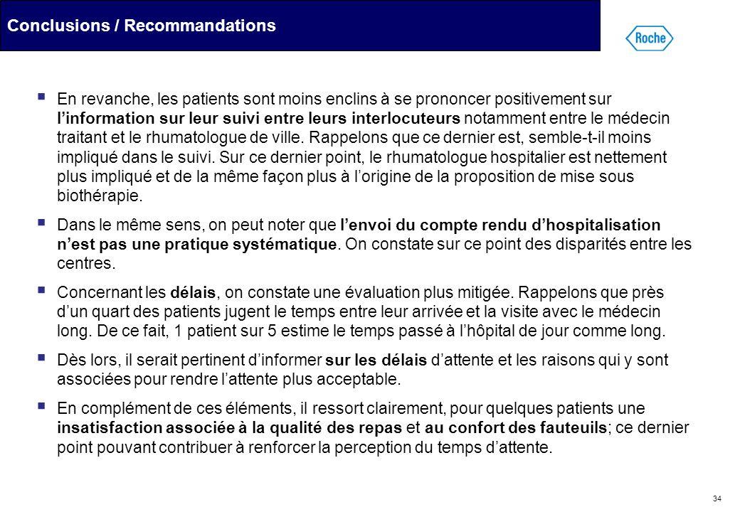 34 Conclusions / Recommandations En revanche, les patients sont moins enclins à se prononcer positivement sur linformation sur leur suivi entre leurs