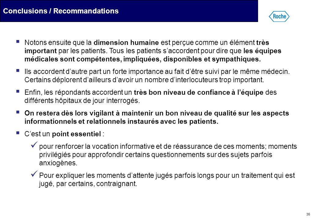 35 Conclusions / Recommandations Notons ensuite que la dimension humaine est perçue comme un élément très important par les patients. Tous les patient