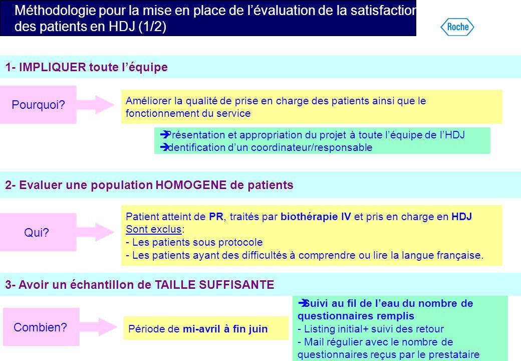 4 3- Avoir un échantillon de TAILLE SUFFISANTE 2- Evaluer une population HOMOGENE de patients Qui? Patient atteint de PR, traités par biothérapie IV e