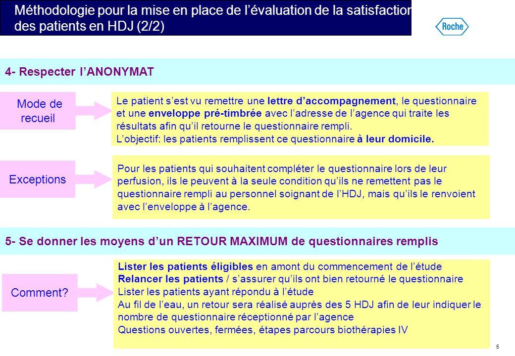 5 Exceptions 5- Se donner les moyens dun RETOUR MAXIMUM de questionnaires remplis 4- Respecter lANONYMAT Mode de recueil Le patient sest vu remettre u