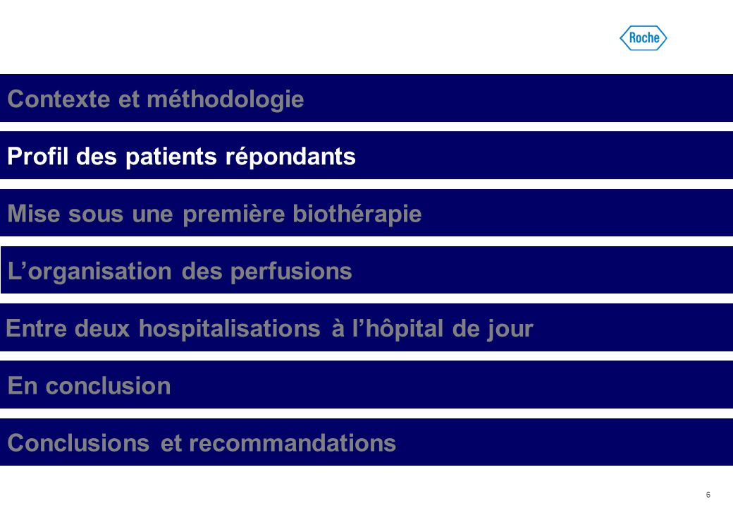 6 Contexte et méthodologie Profil des patients répondants Mise sous une première biothérapie Lorganisation des perfusions Entre deux hospitalisations