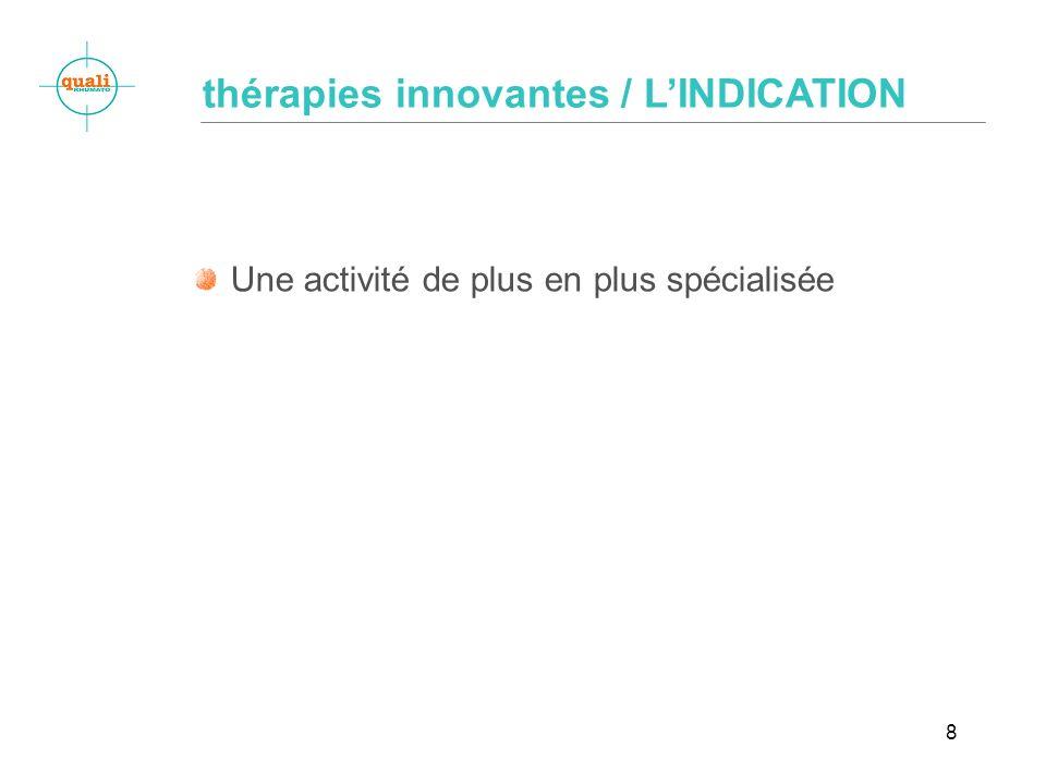 8 Une activité de plus en plus spécialisée thérapies innovantes / LINDICATION