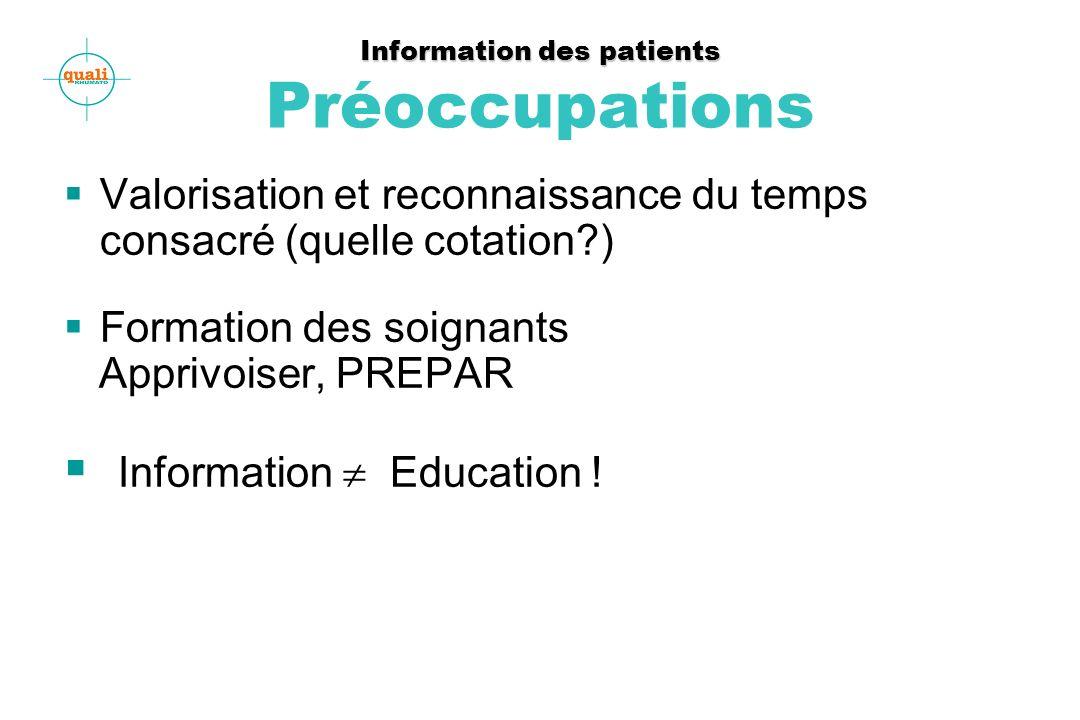 Information des patients Information des patients Préoccupations Valorisation et reconnaissance du temps consacré (quelle cotation?) Formation des soi