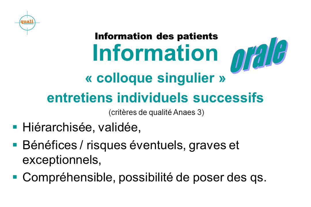 Information des patients Information des patients Information orale individuelle En pratique, des difficultés Le temps : durée de la consultation (CS), Le patient Hospitalisation de jour (HDJ)