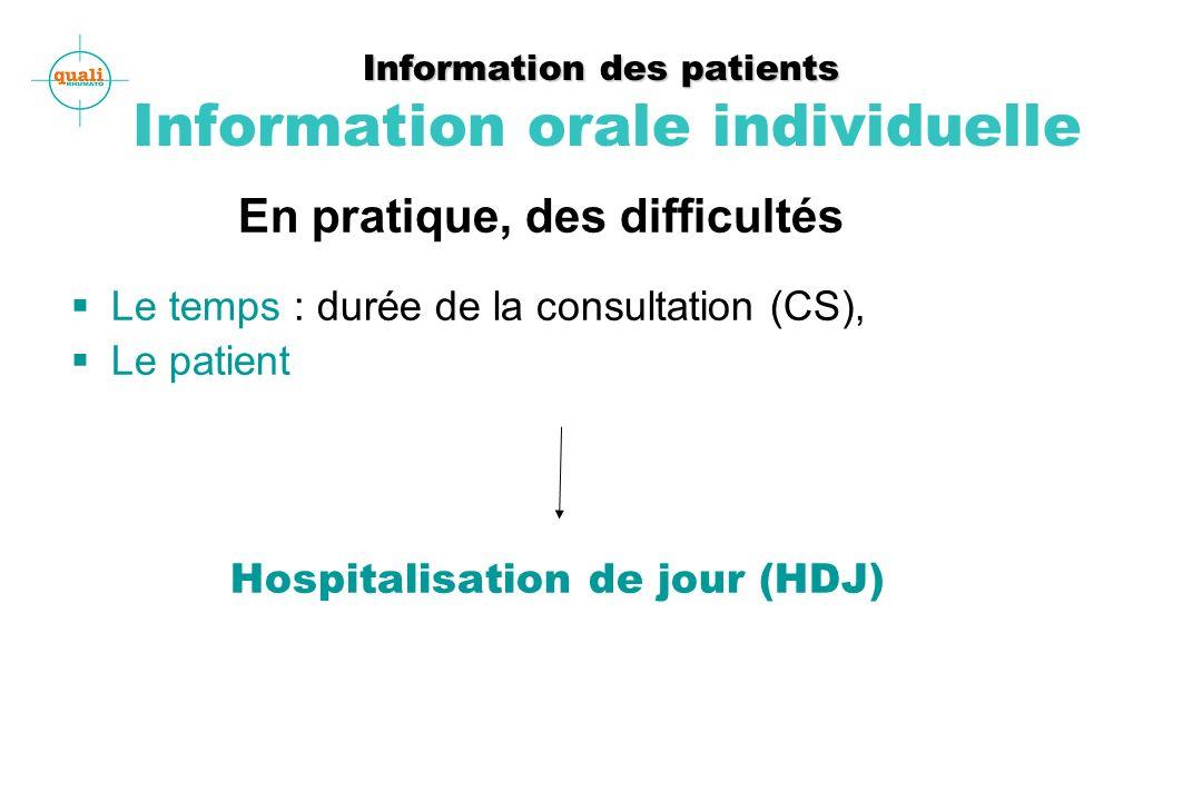 Information des patients Information des patients Information orale individuelle En pratique, des difficultés Le temps : durée de la consultation (CS)