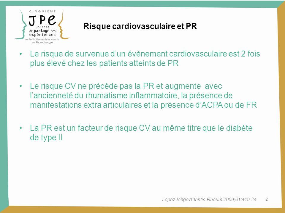 3 Recommandations EULAR Peters, ARD on line La PR, comme le diabète, est une pathologie à haut risque cardiovasculaire Ce fait sapplique également à la SA et au Rh Pso La gestion du risque cardiovasculaire nécessite un contrôle adéquat de la PR Lévaluation du risque cardiovasculaire est nécessaire au cours des RI Tous les ans et lors des modifications du traitement de fond Lanalyse du profil de risque doit suivre les recommandations nationales Dans les scores de risque, un facteur multiplicatif de 1,5 doit être utilisé quand la PR a 2 des 3 critères suivants : Evolue depuis plus de 10 ans Est positive pour le FR ou les anti-CCP est associée à des manifestations extra-articulaires