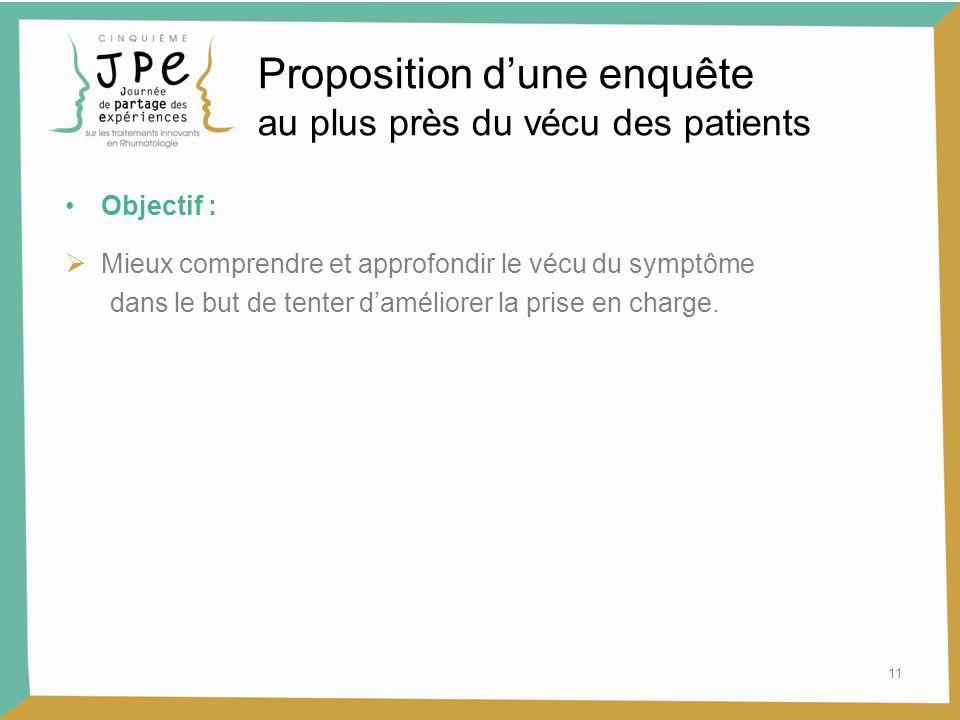 11 Proposition dune enquête au plus près du vécu des patients Objectif : Mieux comprendre et approfondir le vécu du symptôme dans le but de tenter daméliorer la prise en charge.