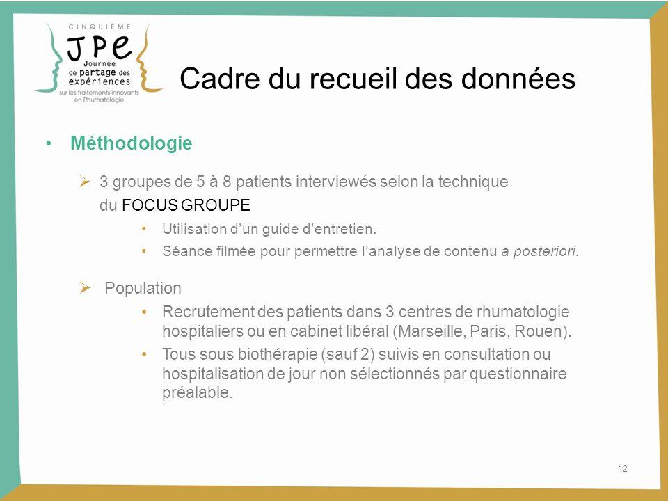 12 Cadre du recueil des données Méthodologie 3 groupes de 5 à 8 patients interviewés selon la technique du FOCUS GROUPE Utilisation dun guide dentretien.