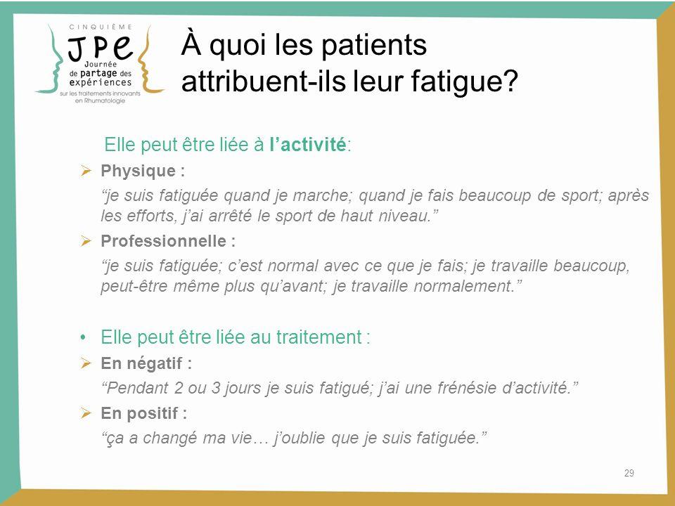 29 À quoi les patients attribuent-ils leur fatigue.