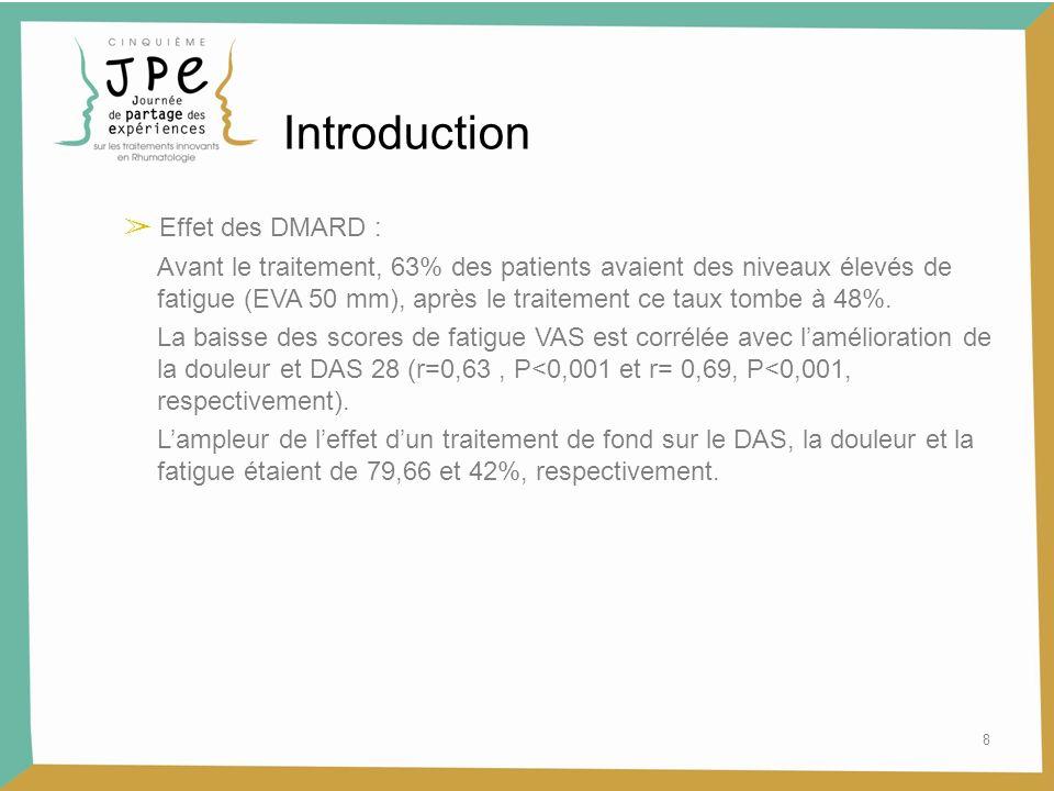 8 Effet des DMARD : Avant le traitement, 63% des patients avaient des niveaux élevés de fatigue (EVA 50 mm), après le traitement ce taux tombe à 48%.