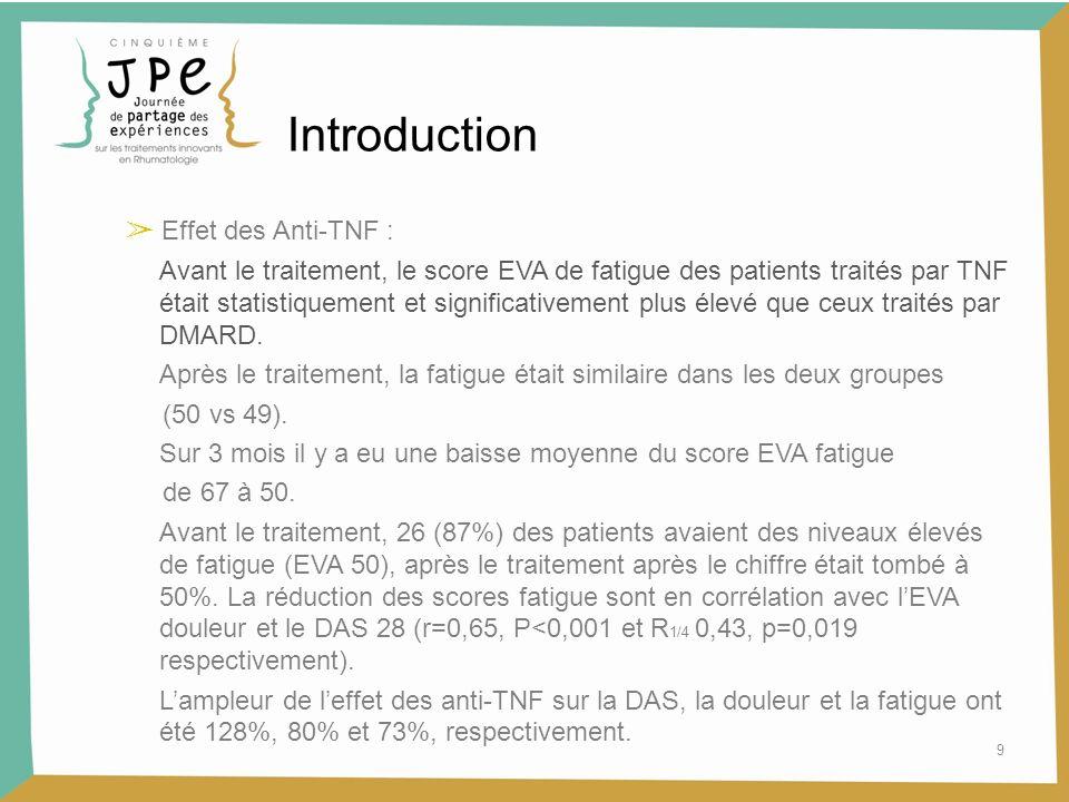 9 Effet des Anti-TNF : Avant le traitement, le score EVA de fatigue des patients traités par TNF était statistiquement et significativement plus élevé que ceux traités par DMARD.