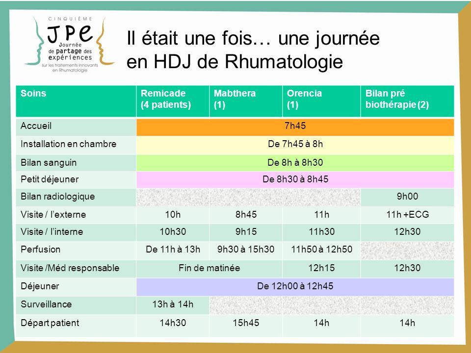 Il était une fois… une journée en HDJ de Rhumatologie SoinsRemicade (4 patients) Mabthera (1) Orencia (1) Bilan pré biothérapie (2) Accueil7h45 Instal