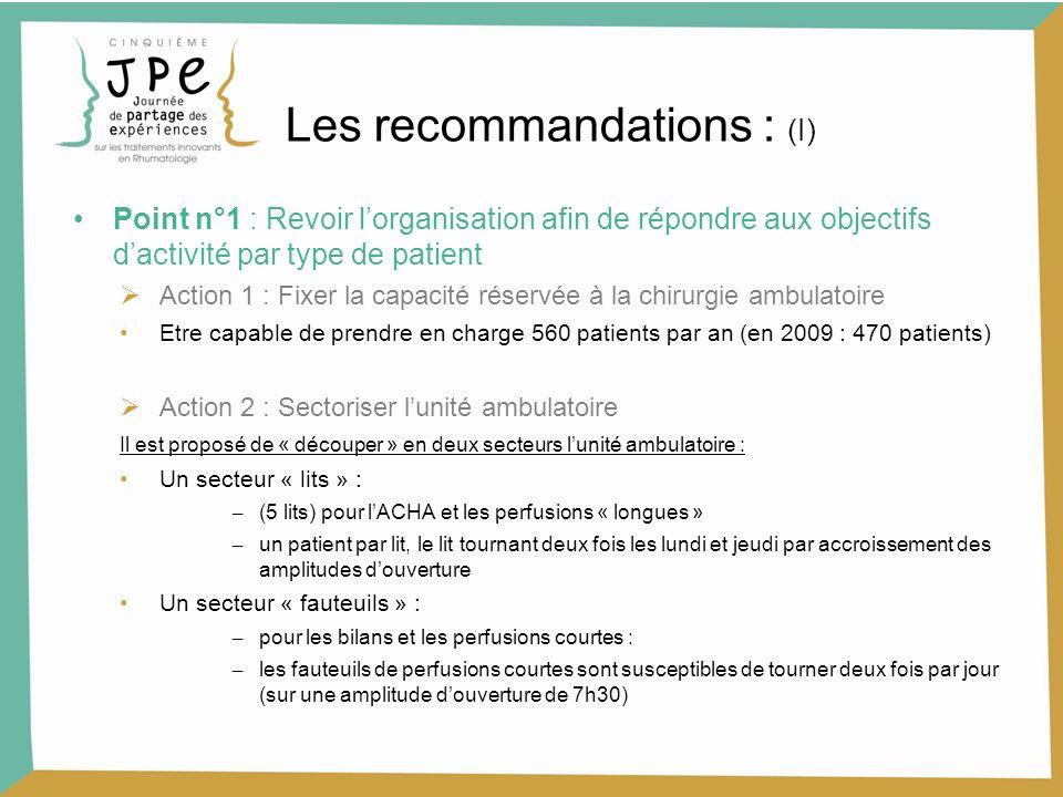 Les recommandations : (I) Point n°1 : Revoir lorganisation afin de répondre aux objectifs dactivité par type de patient Action 1 : Fixer la capacité r