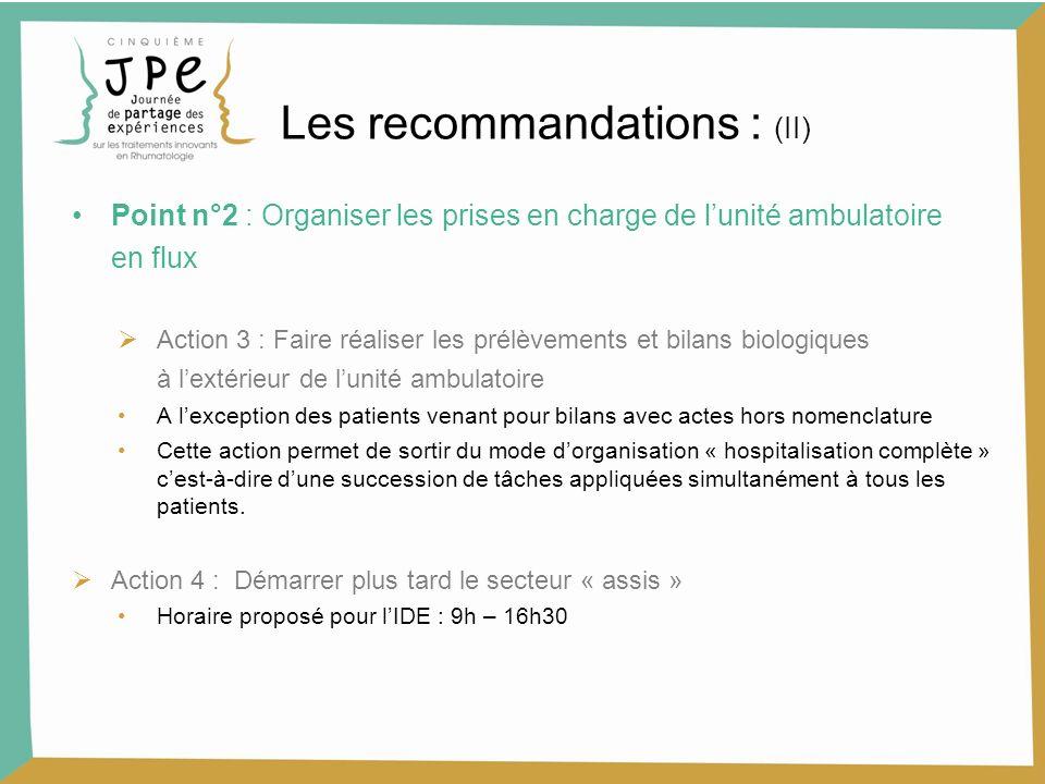 Point n°2 : Organiser les prises en charge de lunité ambulatoire en flux Action 3 : Faire réaliser les prélèvements et bilans biologiques à lextérieur