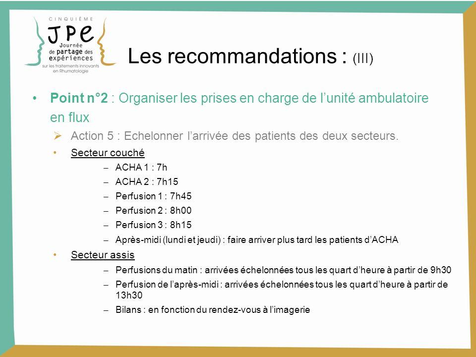 Point n°2 : Organiser les prises en charge de lunité ambulatoire en flux Action 5 : Echelonner larrivée des patients des deux secteurs. Secteur couché