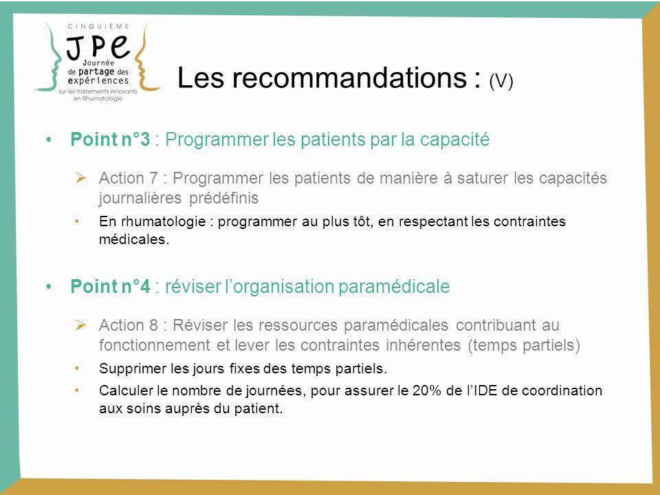 Point n°3 : Programmer les patients par la capacité Action 7 : Programmer les patients de manière à saturer les capacités journalières prédéfinis En r