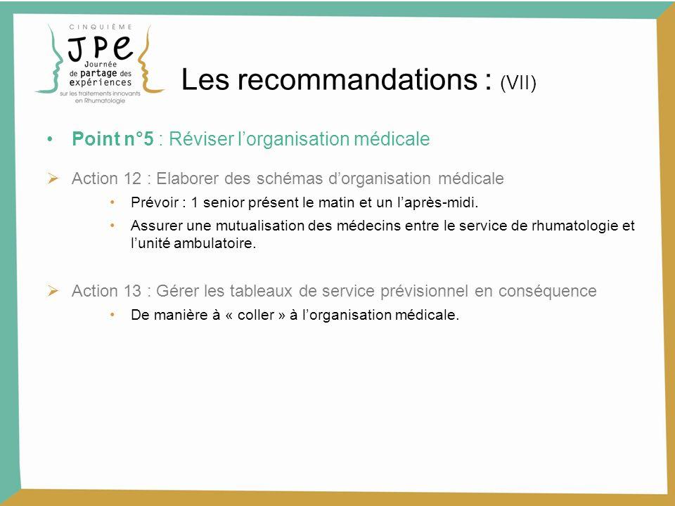 Point n°5 : Réviser lorganisation médicale Action 12 : Elaborer des schémas dorganisation médicale Prévoir : 1 senior présent le matin et un laprès-mi