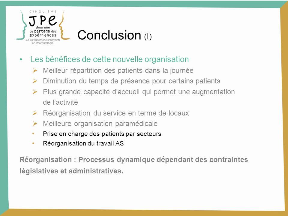 Conclusion (I) Les bénéfices de cette nouvelle organisation Meilleur répartition des patients dans la journée Diminution du temps de présence pour cer