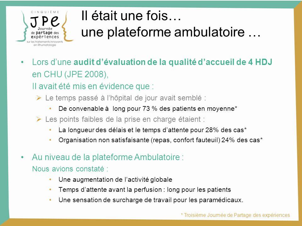 Il était une fois… une plateforme ambulatoire … Lors dune audit dévaluation de la qualité daccueil de 4 HDJ en CHU (JPE 2008), Il avait été mis en évi