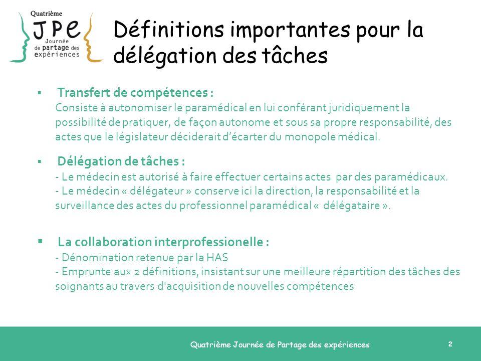 Quatrième Journée de Partage des expériences 2 Définitions importantes pour la délégation des tâches Transfert de compétences : Consiste à autonomiser