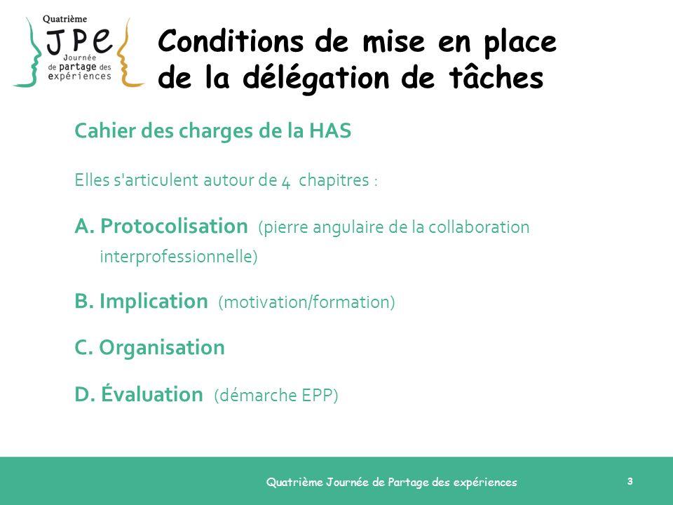 Quatrième Journée de Partage des expériences 3 Conditions de mise en place de la délégation de tâches Cahier des charges de la HAS Elles s'articulent