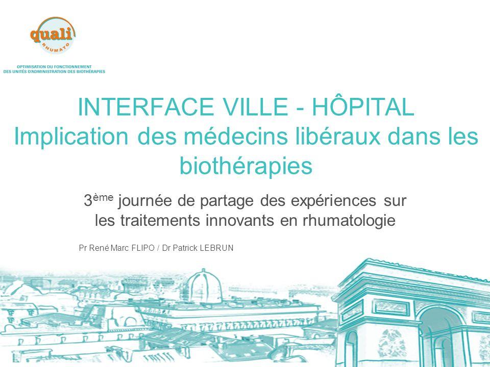 INTERFACE VILLE - HÔPITAL Implication des médecins libéraux dans les biothérapies 3 ème journée de partage des expériences sur les traitements innovants en rhumatologie Pr René Marc FLIPO / Dr Patrick LEBRUN