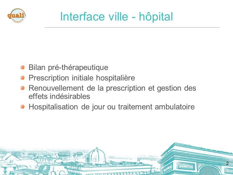 2 Interface ville - hôpital Bilan pré-thérapeutique Prescription initiale hospitalière Renouvellement de la prescription et gestion des effets indésirables Hospitalisation de jour ou traitement ambulatoire